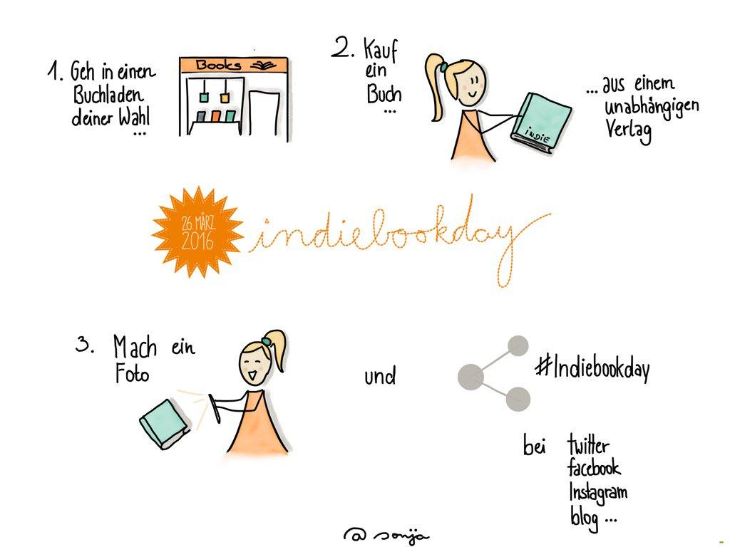 Doodle Indiebookday © Sonja Graus